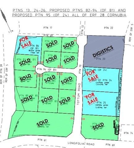 Land For Sale In Cornubia